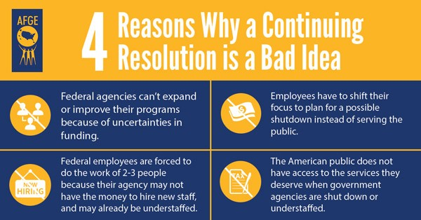 4 Reasons why a Continuing Resolution is a Bad Idea